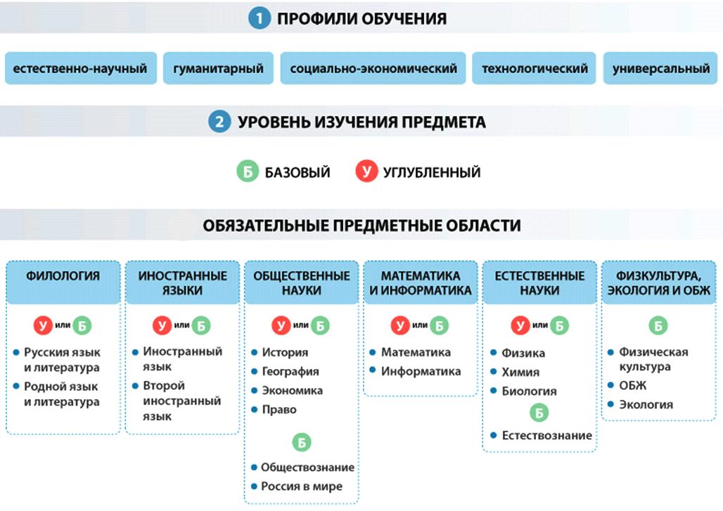 https://barannikschool.edusite.ru/images/predmet.png